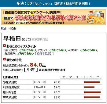 早稲田駅と私の相性 駅占(えきせん) ver0.1 あなたと駅の相性を診断