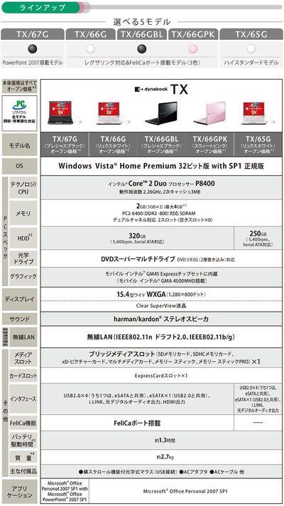 ノートPC dynabook TXシリーズ 仕様