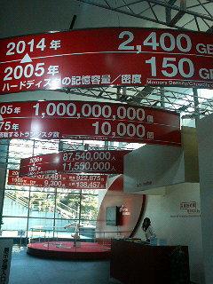 青山TEPIA 先端技術館